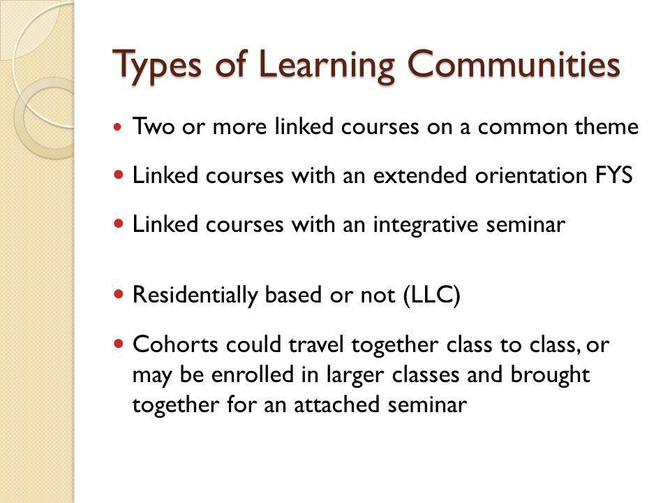 Types of Learning Communities Two or more linked courses on a common theme Linked courses with an extended orientation FYS Linked courses with an inte