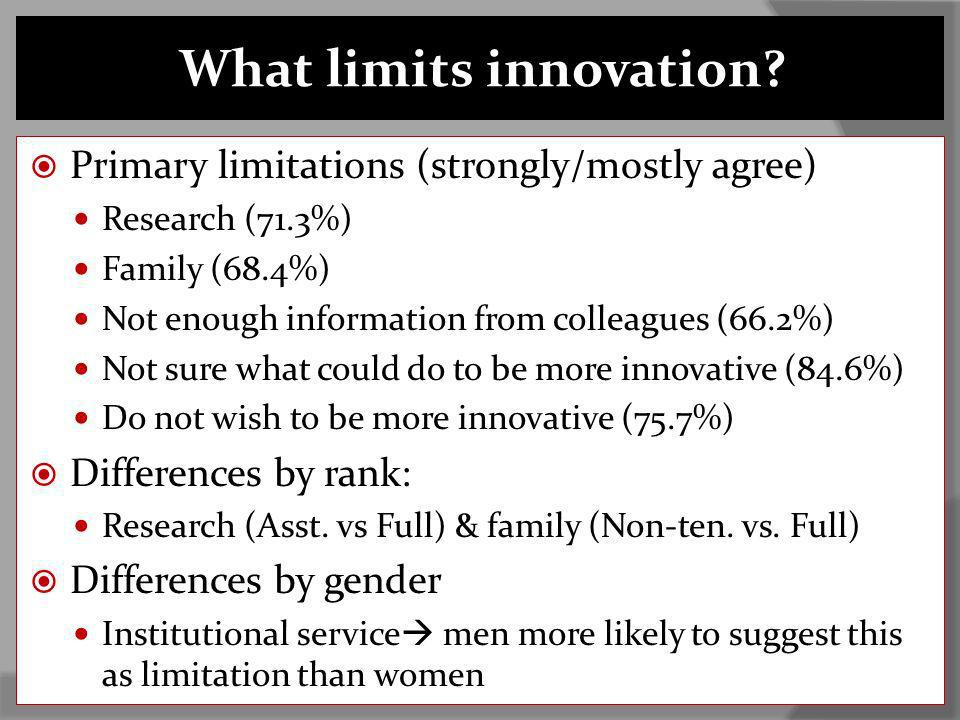 What limits innovation.