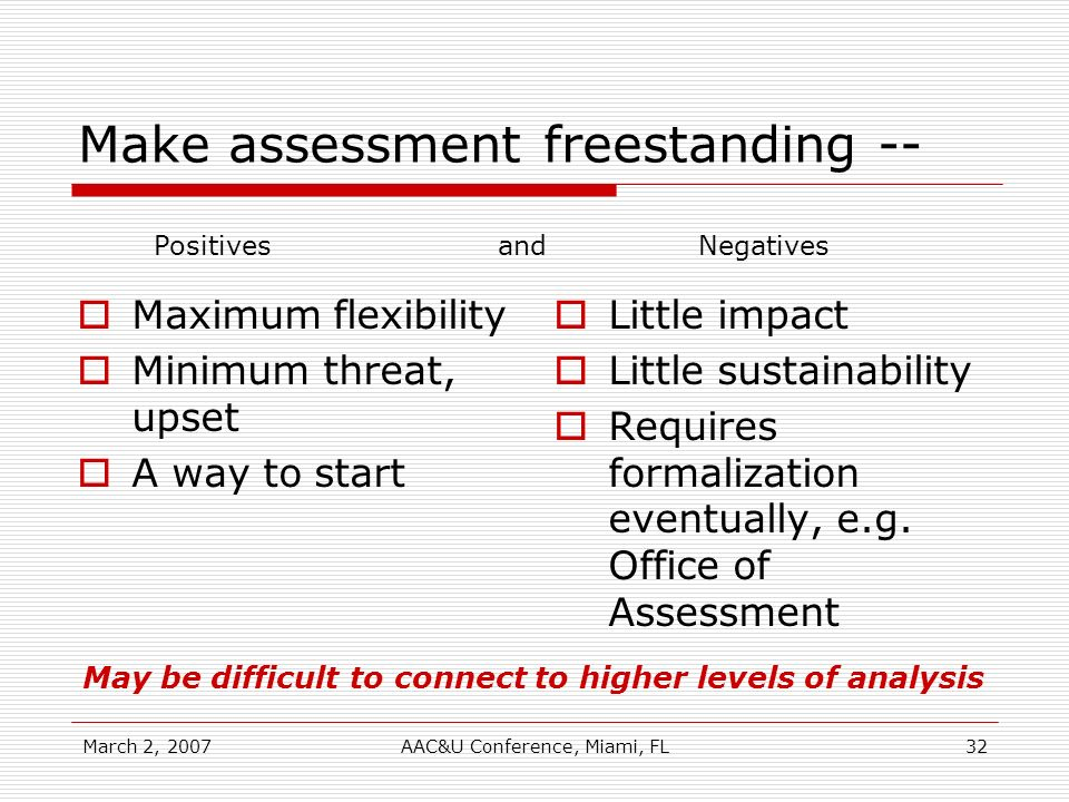 March 2, 2007AAC&U Conference, Miami, FL32 Make assessment freestanding -- Maximum flexibility Minimum threat, upset A way to start Little impact Litt