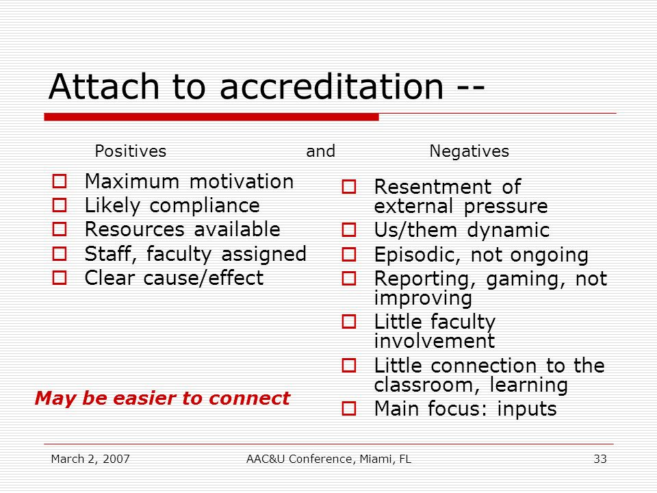 March 2, 2007AAC&U Conference, Miami, FL33 Attach to accreditation -- Maximum motivation Likely compliance Resources available Staff, faculty assigned Clear cause/effect Resentment of external pressure Us/them dynamic Episodic, not ongoing Reporting, gaming, not improving Little faculty involvement Little connection to the classroom, learning Main focus: inputs Positives and Negatives May be easier to connect