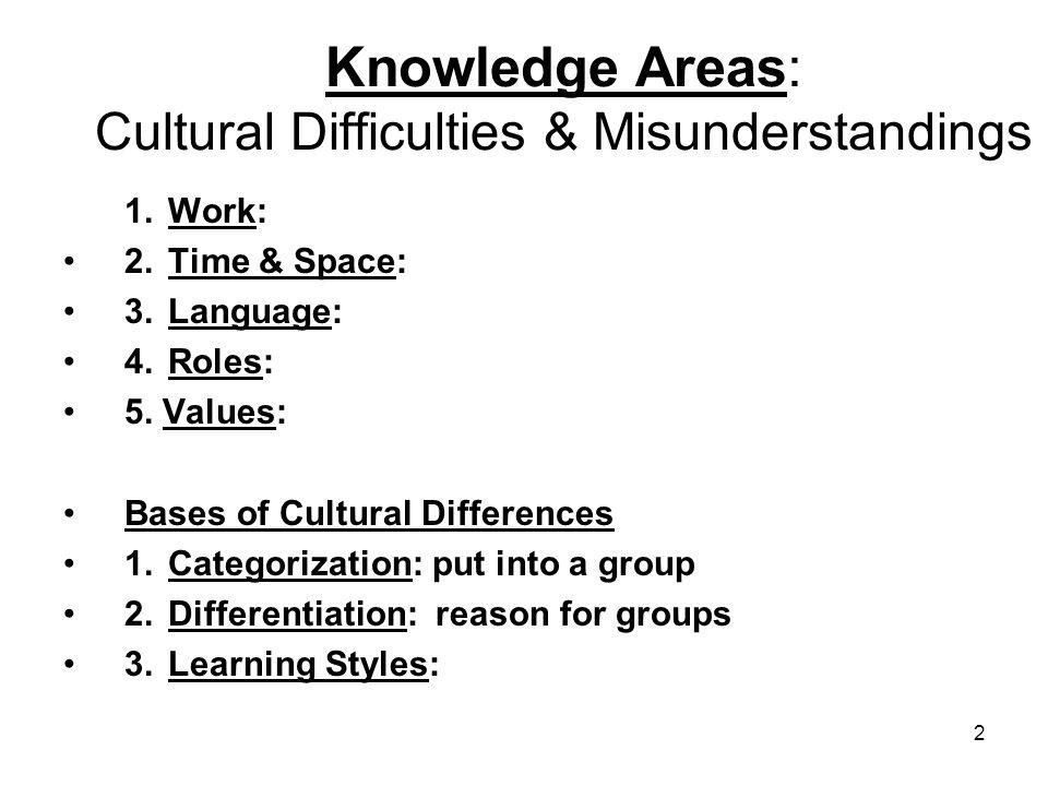 13 Resources : Intercultural Communication: Bennett, M.