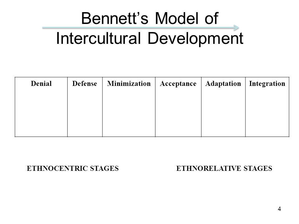 DenialDefenseMinimizationAcceptanceAdaptationIntegration ETHNOCENTRIC STAGESETHNORELATIVE STAGES Bennetts Model of Intercultural Development 4