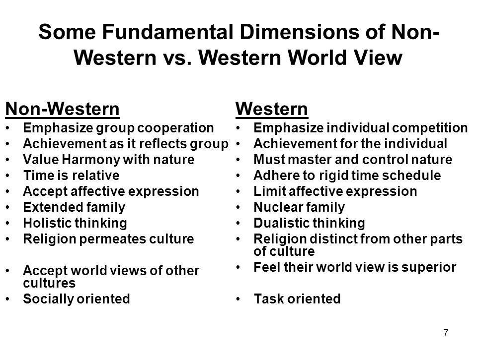 Some Fundamental Dimensions of Non- Western vs. Western World View Non-Western Emphasize group cooperation Achievement as it reflects group Value Harm