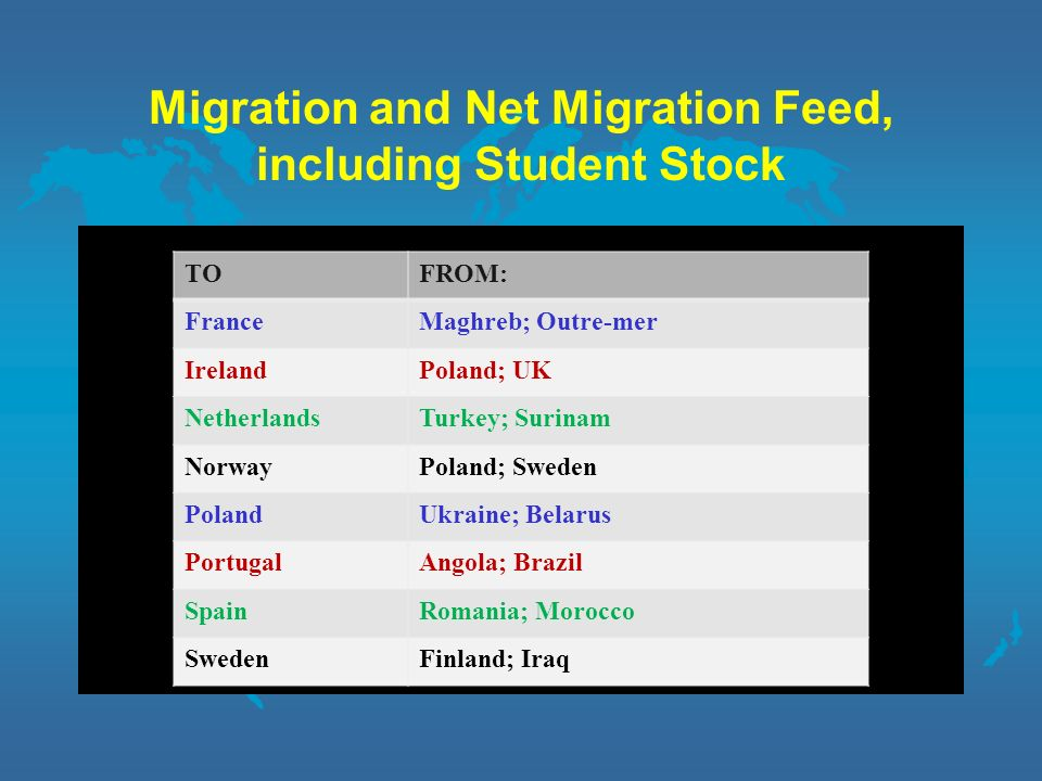 Migration and Net Migration Feed, including Student Stock TOFROM: FranceMaghreb; Outre-mer IrelandPoland; UK NetherlandsTurkey; Surinam NorwayPoland;