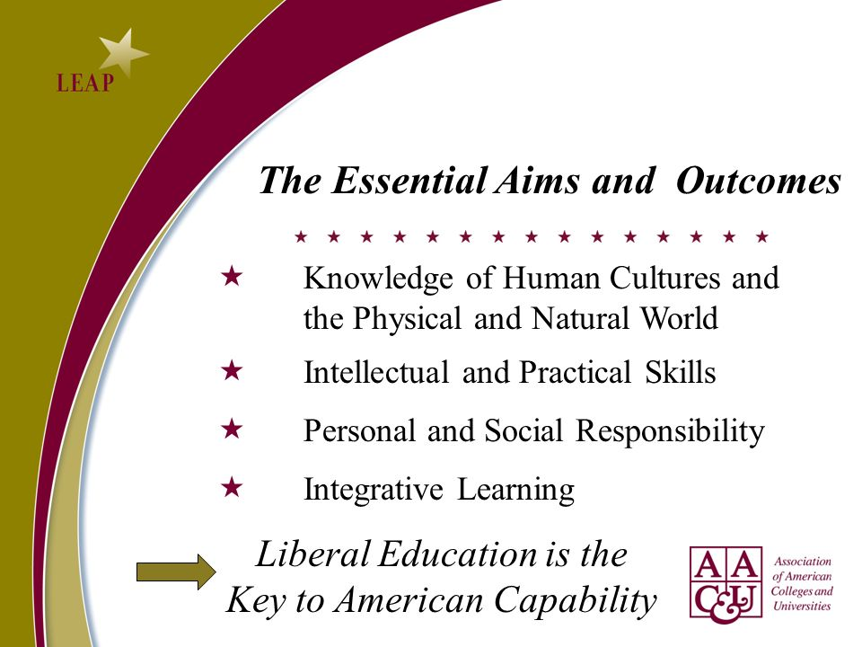 The Essential Aims and Outcomes Knowledge of Human Cultures and the Physical and Natural World Intellectual and Practical Skills Personal and Social R