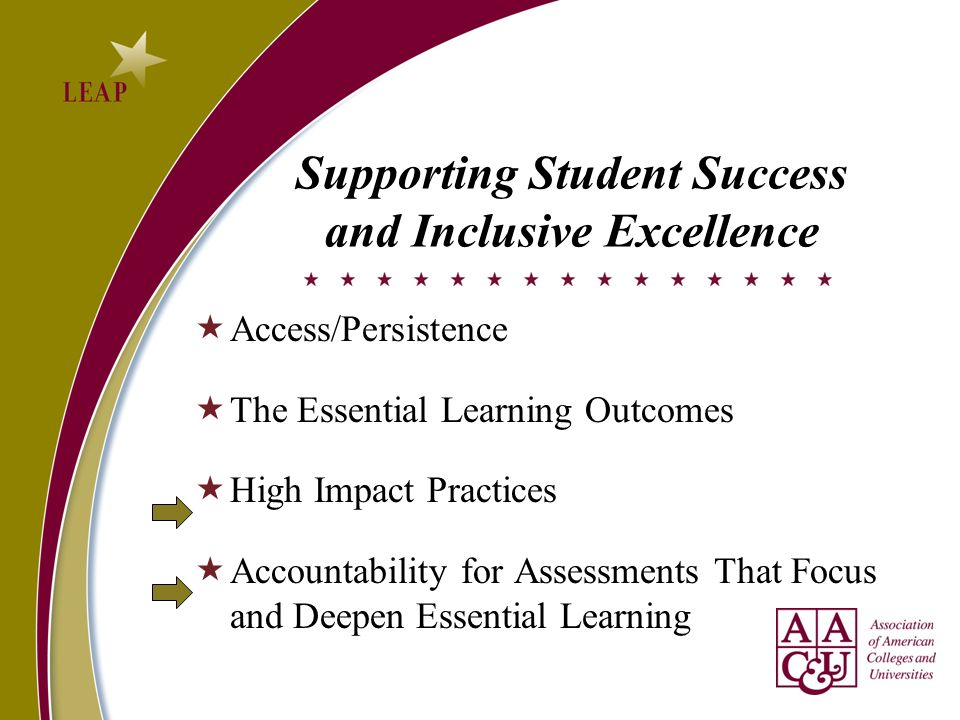 Supporting Student Success and Inclusive Excellence Access/Persistence The Essential Learning Outcomes High Impact Practices Accountability for Assess