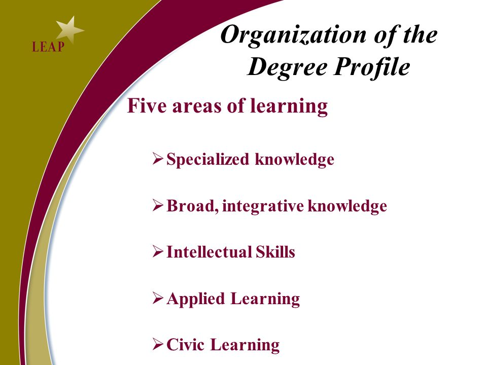 Organization of the Degree Profile Five areas of learning Specialized knowledge Broad, integrative knowledge Intellectual Skills Applied Learning Civi