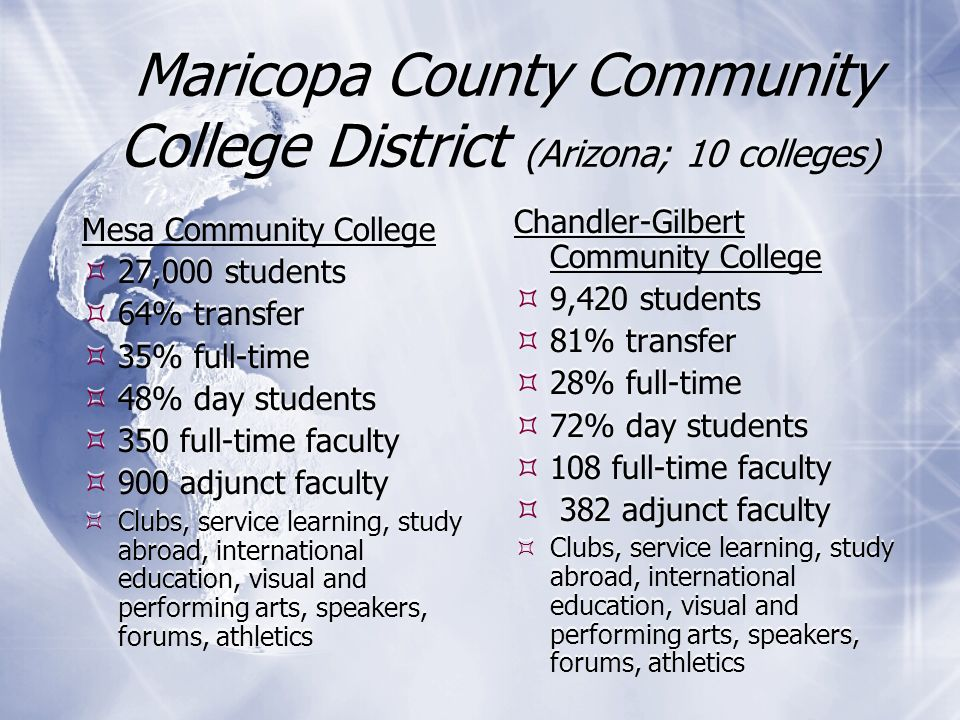 Maricopa County Community College District (Arizona; 10 colleges) Mesa Community College 27,000 students 64% transfer 35% full-time 48% day students 350 full-time faculty 900 adjunct faculty Clubs, service learning, study abroad, international education, visual and performing arts, speakers, forums, athletics Mesa Community College 27,000 students 64% transfer 35% full-time 48% day students 350 full-time faculty 900 adjunct faculty Clubs, service learning, study abroad, international education, visual and performing arts, speakers, forums, athletics Chandler-Gilbert Community College 9,420 students 81% transfer 28% full-time 72% day students 108 full-time faculty 382 adjunct faculty Clubs, service learning, study abroad, international education, visual and performing arts, speakers, forums, athletics
