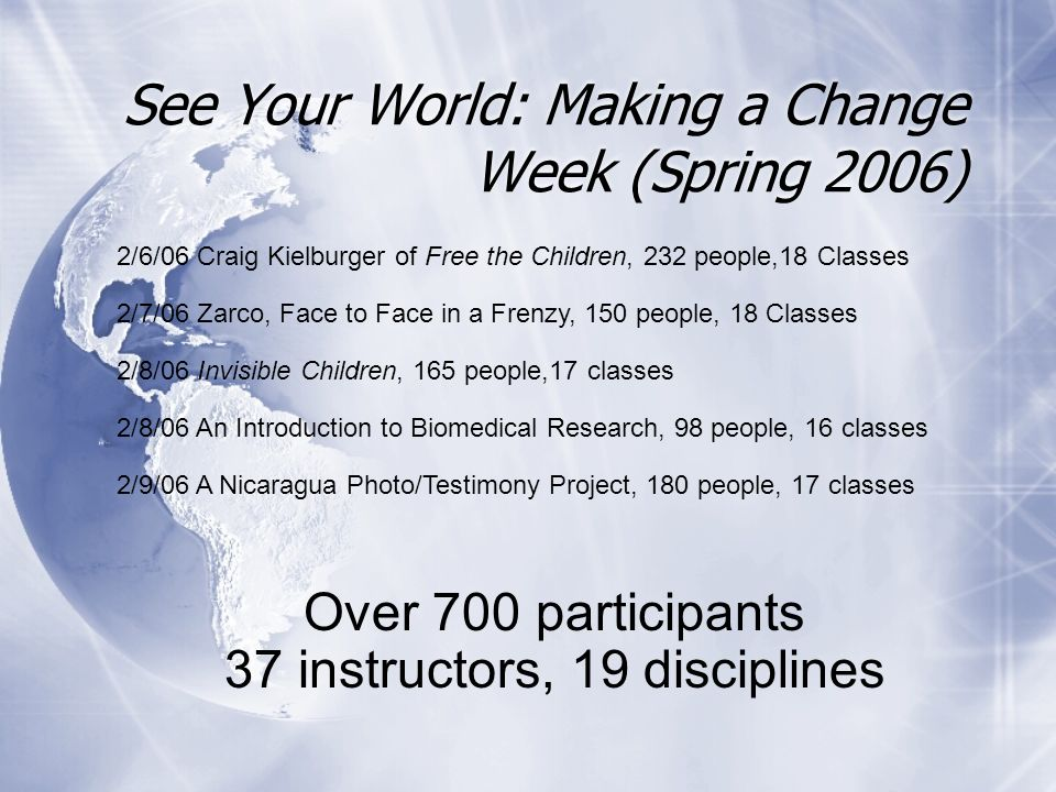 See Your World: Making a Change Week (Spring 2006) 2/6/06 Craig Kielburger of Free the Children, 232 people,18 Classes 2/7/06 Zarco, Face to Face in a Frenzy, 150 people, 18 Classes 2/8/06 Invisible Children, 165 people,17 classes 2/8/06 An Introduction to Biomedical Research, 98 people, 16 classes 2/9/06 A Nicaragua Photo/Testimony Project, 180 people, 17 classes Over 700 participants 37 instructors, 19 disciplines