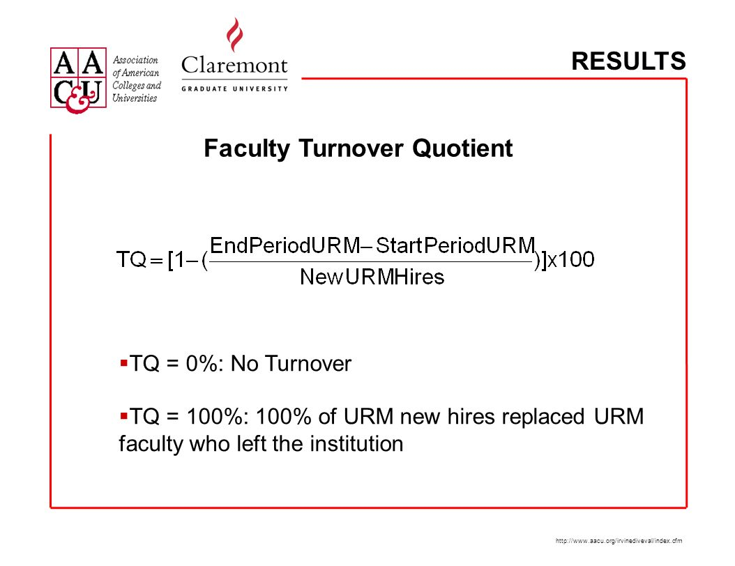 Faculty Turnover Quotient http://www.aacu.org/irvinediveval/index.cfm RESULTS TQ = 0%: No Turnover TQ = 100%: 100% of URM new hires replaced URM facul