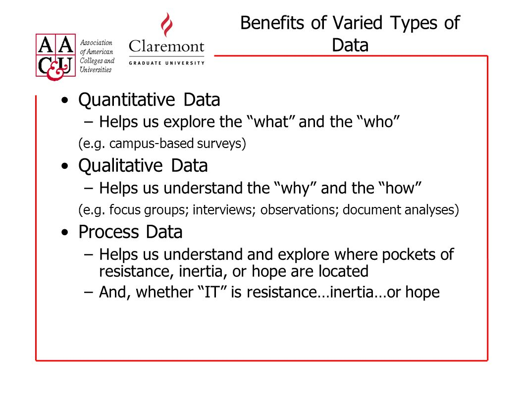 Benefits of Varied Types of Data Quantitative Data –Helps us explore the what and the who (e.g. campus-based surveys) Qualitative Data –Helps us under