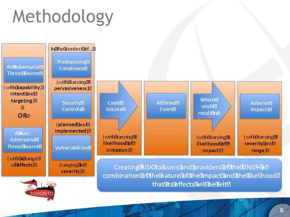 Methodology 6 6