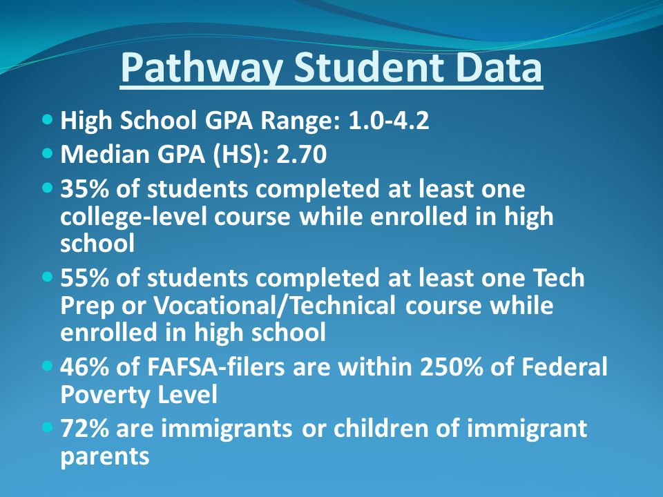 Pathway Student Data High School GPA Range: 1.0-4.2 Median GPA (HS): 2.70 35% of students completed at least one college-level course while enrolled in high school 55% of students completed at least one Tech Prep or Vocational/Technical course while enrolled in high school 46% of FAFSA-filers are within 250% of Federal Poverty Level 72% are immigrants or children of immigrant parents