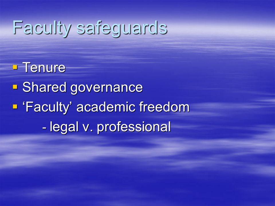 Faculty safeguards Tenure Tenure Shared governance Shared governance Faculty academic freedom Faculty academic freedom - legal v.