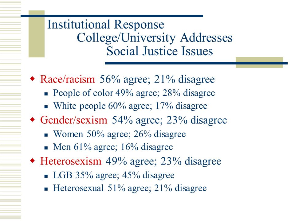 Institutional Response College/University Addresses Social Justice Issues Race/racism 56% agree; 21% disagree People of color 49% agree; 28% disagree