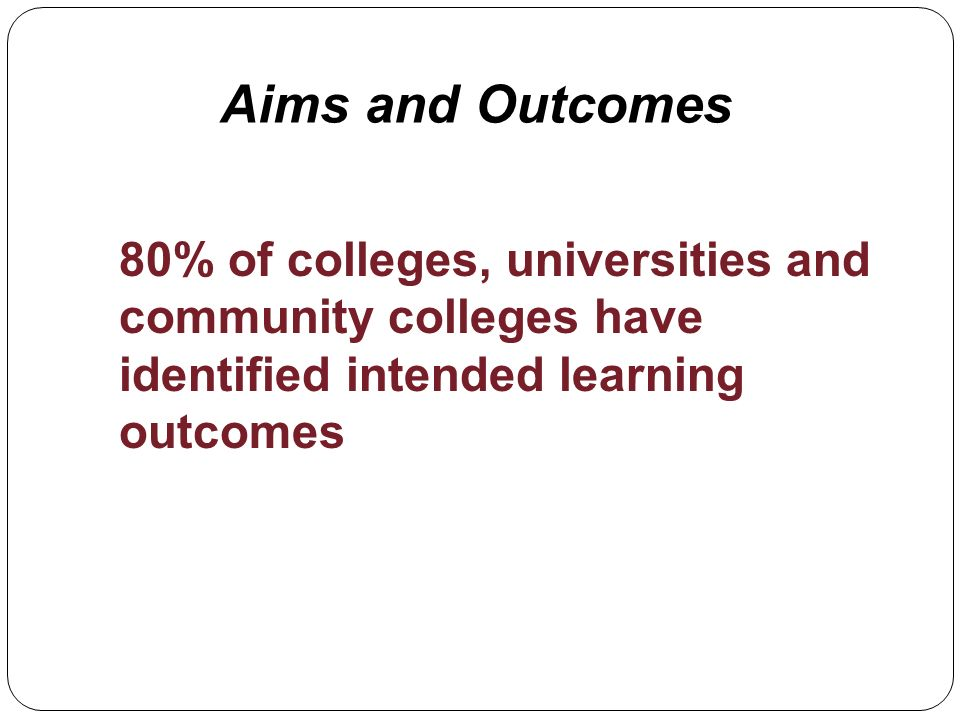 Aims and Outcomes 80% of colleges, universities and community colleges have identified intended learning outcomes
