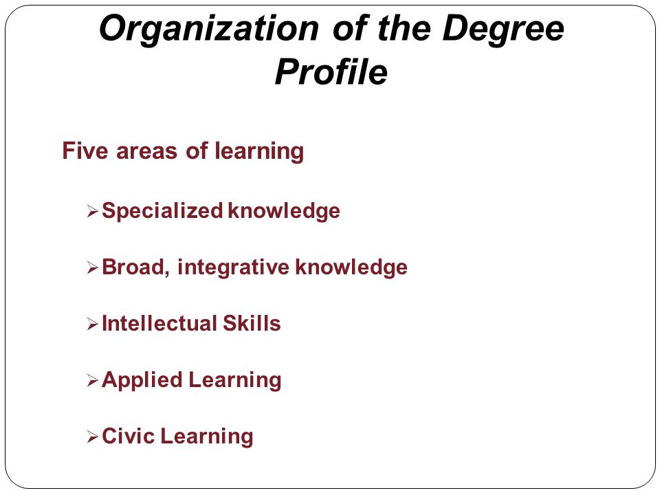 Organization of the Degree Profile Five areas of learning Specialized knowledge Broad, integrative knowledge Intellectual Skills Applied Learning Civic Learning
