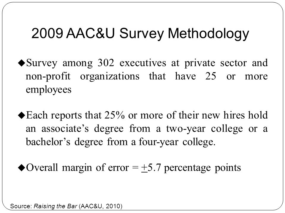 2009 AAC&U Survey Methodology Survey among 302 executives at private sector and non-profit organizations that have 25 or more employees Each reports that 25% or more of their new hires hold an associates degree from a two-year college or a bachelors degree from a four-year college.