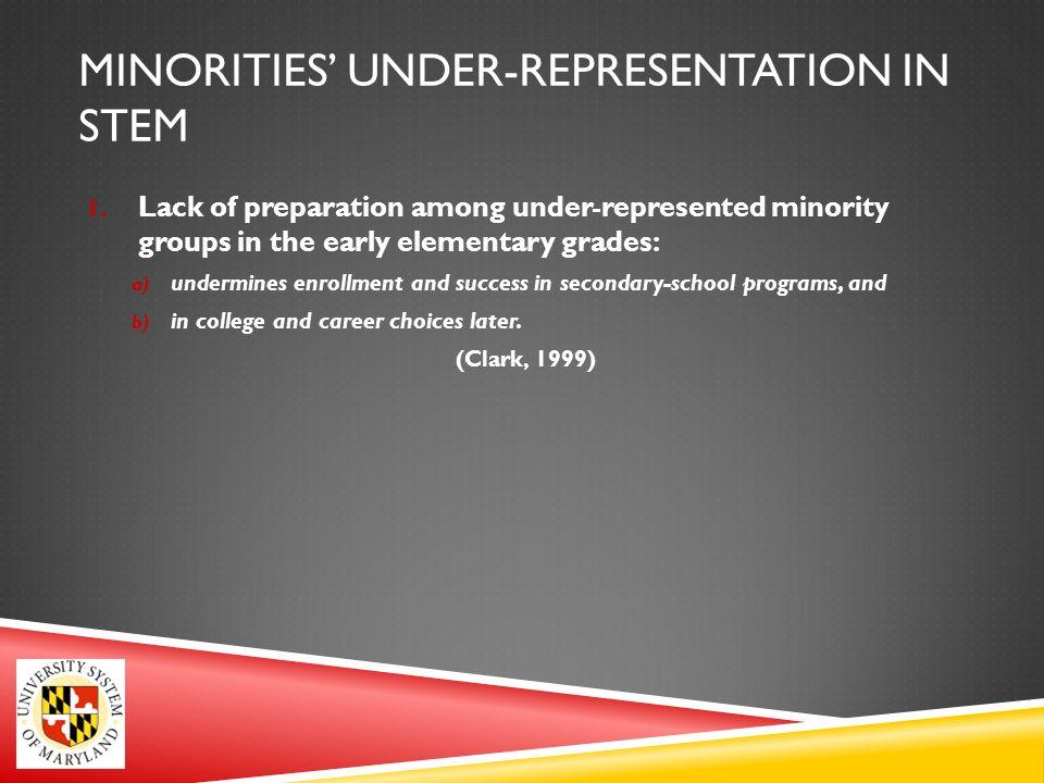 MINORITIES UNDER-REPRESENTATION IN STEM (CONTINUED) 2.