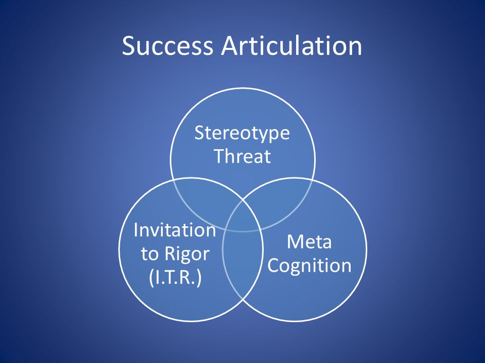 Success Articulation Stereotype Threat Meta Cognition Invitation to Rigor (I.T.R.)