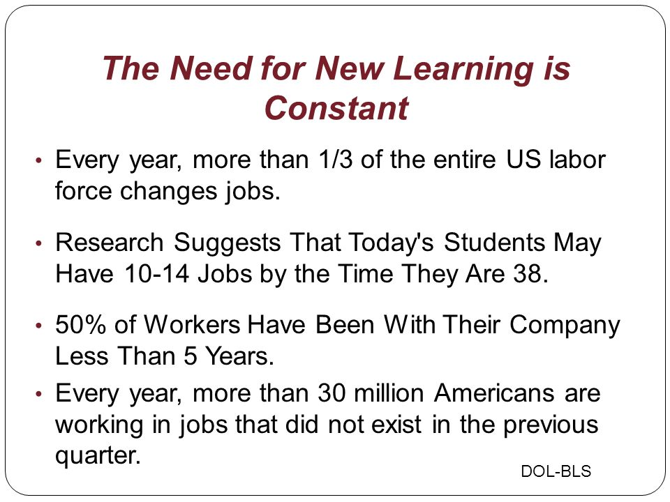 The Need for New Learning is Constant Every year, more than 1/3 of the entire US labor force changes jobs.