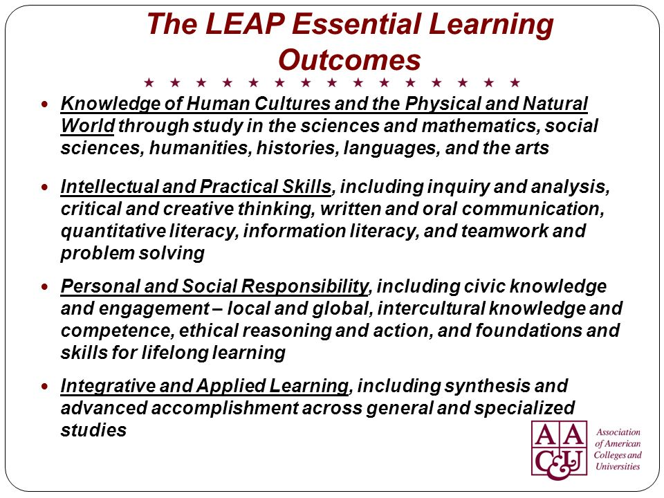 The LEAP Essential Learning Outcomes Knowledge of Human Cultures and the Physical and Natural World through study in the sciences and mathematics, social sciences, humanities, histories, languages, and the arts Intellectual and Practical Skills, including inquiry and analysis, critical and creative thinking, written and oral communication, quantitative literacy, information literacy, and teamwork and problem solving Personal and Social Responsibility, including civic knowledge and engagement – local and global, intercultural knowledge and competence, ethical reasoning and action, and foundations and skills for lifelong learning Integrative and Applied Learning, including synthesis and advanced accomplishment across general and specialized studies