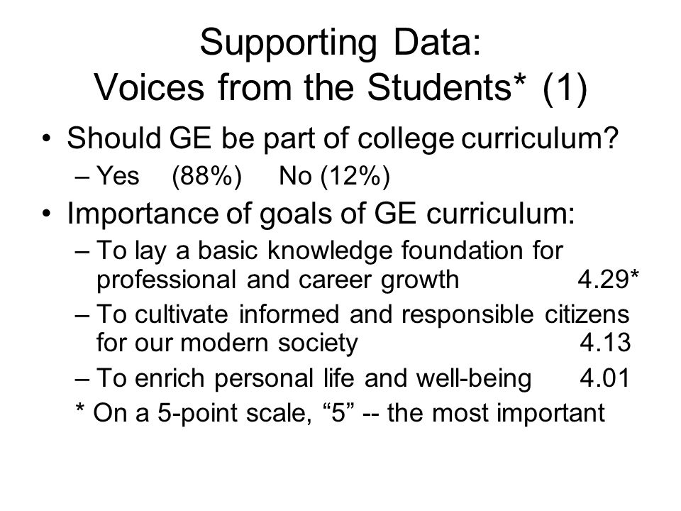 Supporting Data: Voices from the Students* (1) Should GE be part of college curriculum? –Yes (88%) No (12%) Importance of goals of GE curriculum: –To