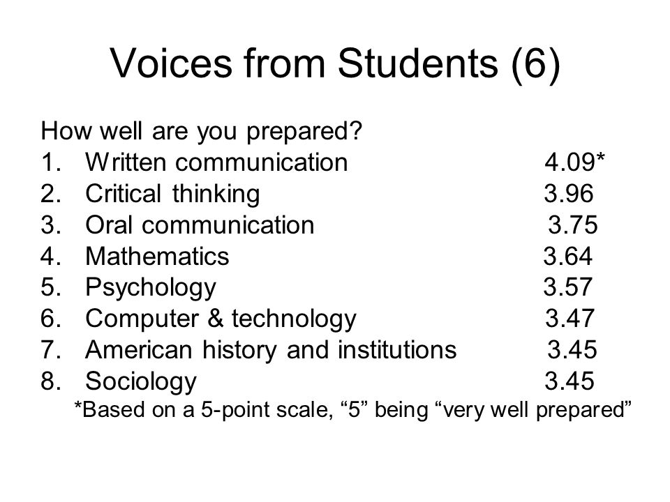 Voices from Students (6) How well are you prepared.