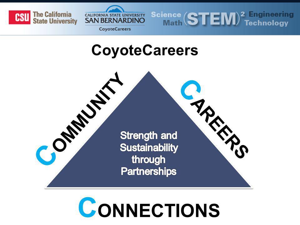CoyoteCareers C OMMUNITY C AREERS C ONNECTIONS