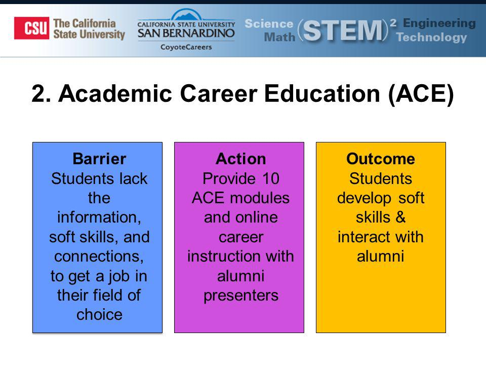 2. Academic Career Education (ACE) Barrier Students lack the information, soft skills, and connections, to get a job in their field of choice Action P