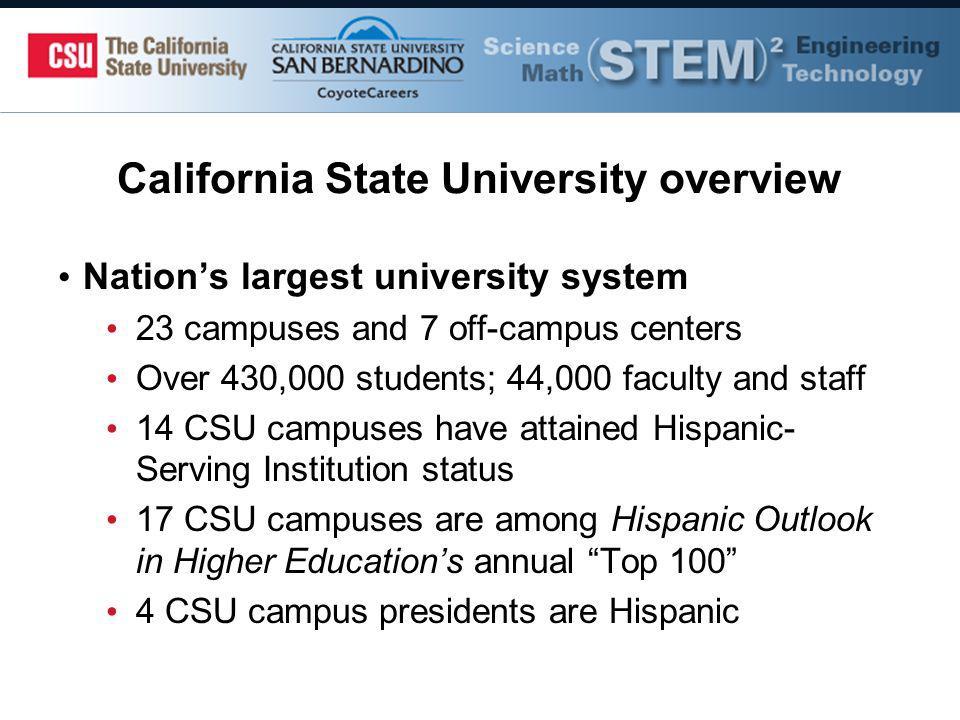 California State University, San Bernardino Hispanic Serving Institution since 1999 16,400 students, 43% Hispanic Over 70% are first generation students Nearly 70% of students receive financial aid 57% of students are funded entirely through grants CSUSB website is www.csusb.edu