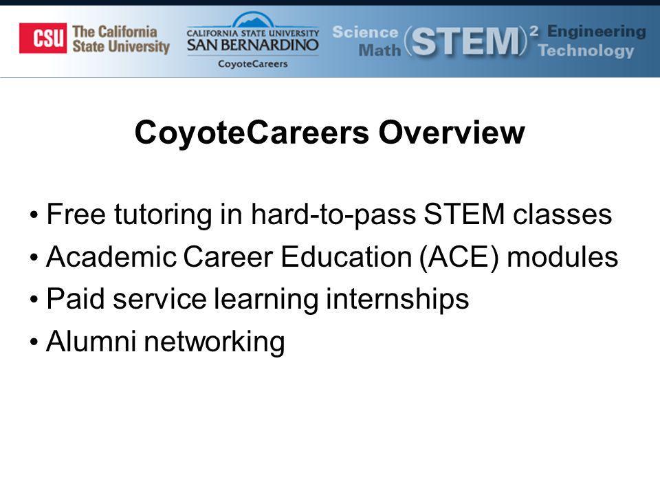 Coyote Careers http://www.youtube.com/watch?v=oeBEUPBHKz0