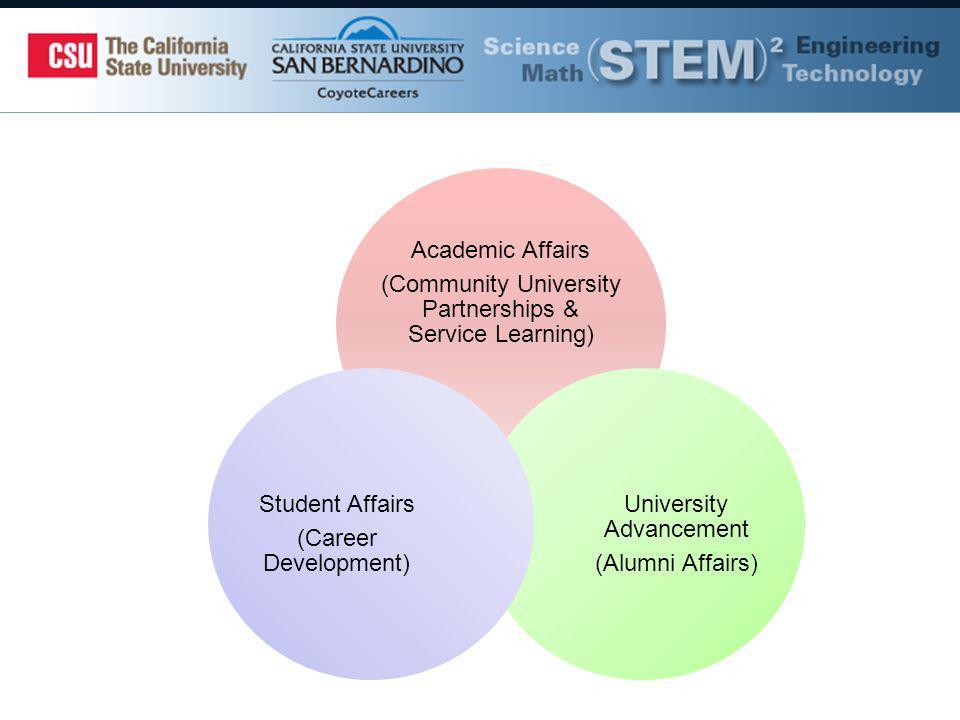 Academic Affairs (Community University Partnerships & Service Learning) University Advancement (Alumni Affairs) Student Affairs (Career Development)
