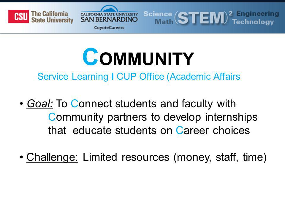 C AREERS Career Development Center Goal: To Connect with Community employers to enhance Career opportunities for students Challenge: Limited resources (money, staff, time)