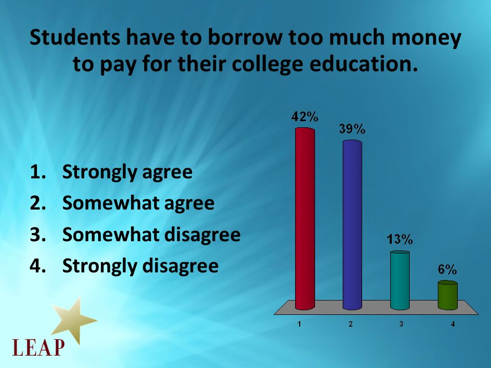 Students have to borrow too much money to pay for their college education.