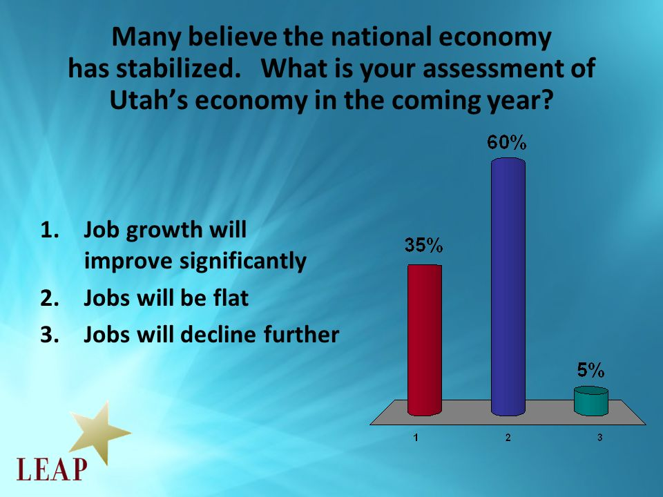 Many believe the national economy has stabilized. What is your assessment of Utahs economy in the coming year? 1.Job growth will improve significantly