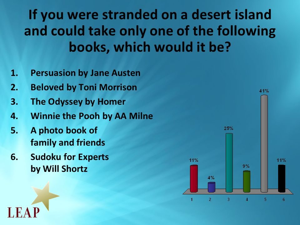 If you were stranded on a desert island and could take only one of the following books, which would it be.