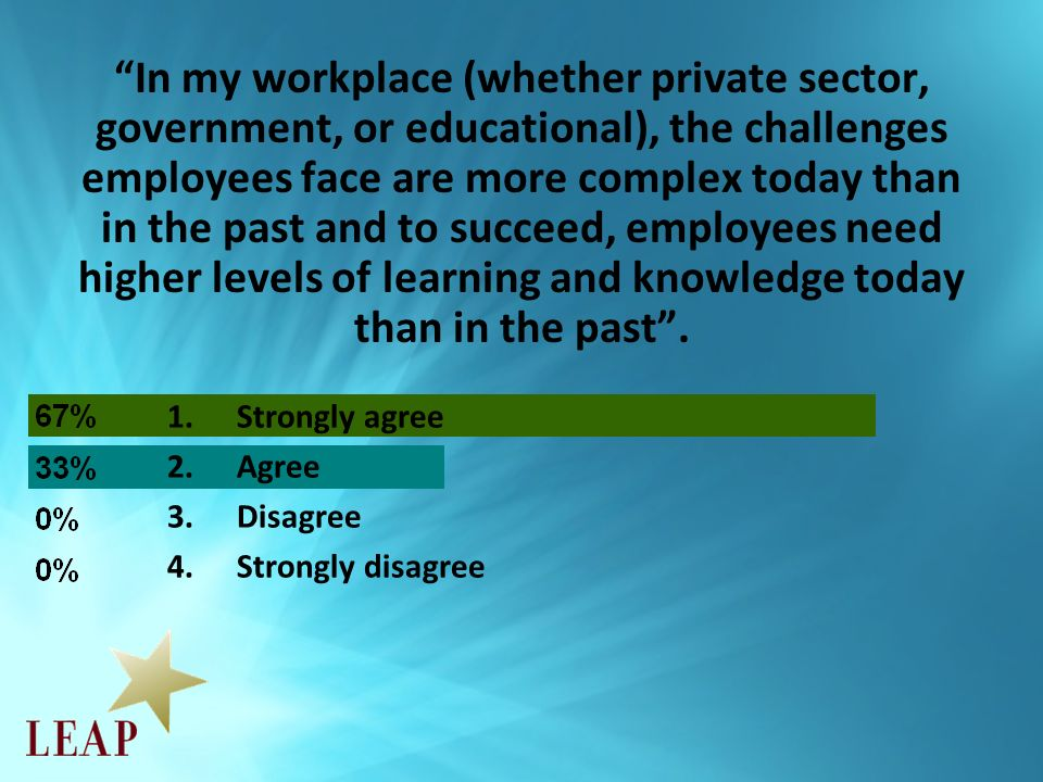 In my workplace (whether private sector, government, or educational), the challenges employees face are more complex today than in the past and to succeed, employees need higher levels of learning and knowledge today than in the past.