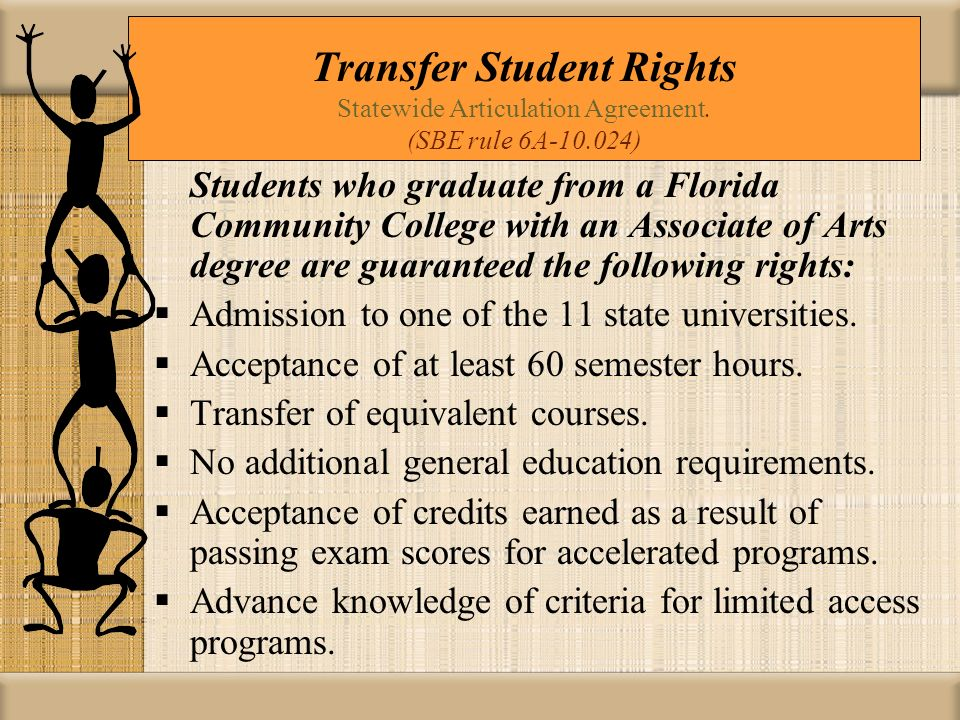 Transfer Student Rights Statewide Articulation Agreement. (SBE rule 6A-10.024) Students who graduate from a Florida Community College with an Associat