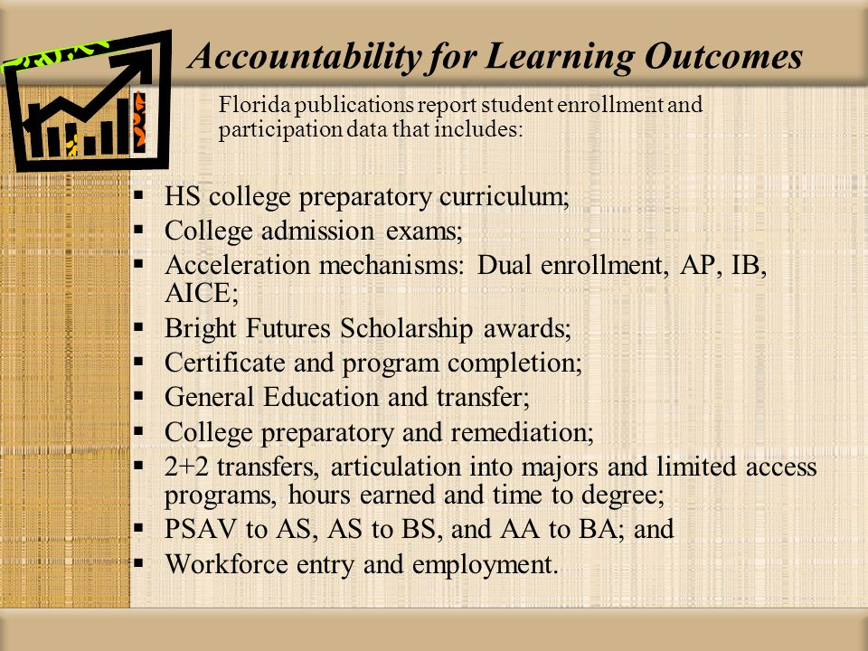 Accountability for Learning Outcomes Florida publications report student enrollment and participation data that includes: HS college preparatory curri