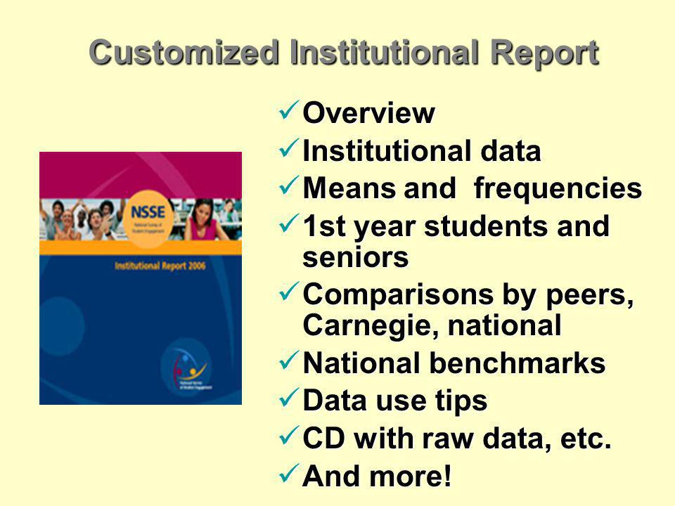 Customized Institutional Report Overview Overview Institutional data Institutional data Means and frequencies Means and frequencies 1st year students and seniors 1st year students and seniors Comparisons by peers, Carnegie, national Comparisons by peers, Carnegie, national National benchmarks National benchmarks Data use tips Data use tips CD with raw data, etc.