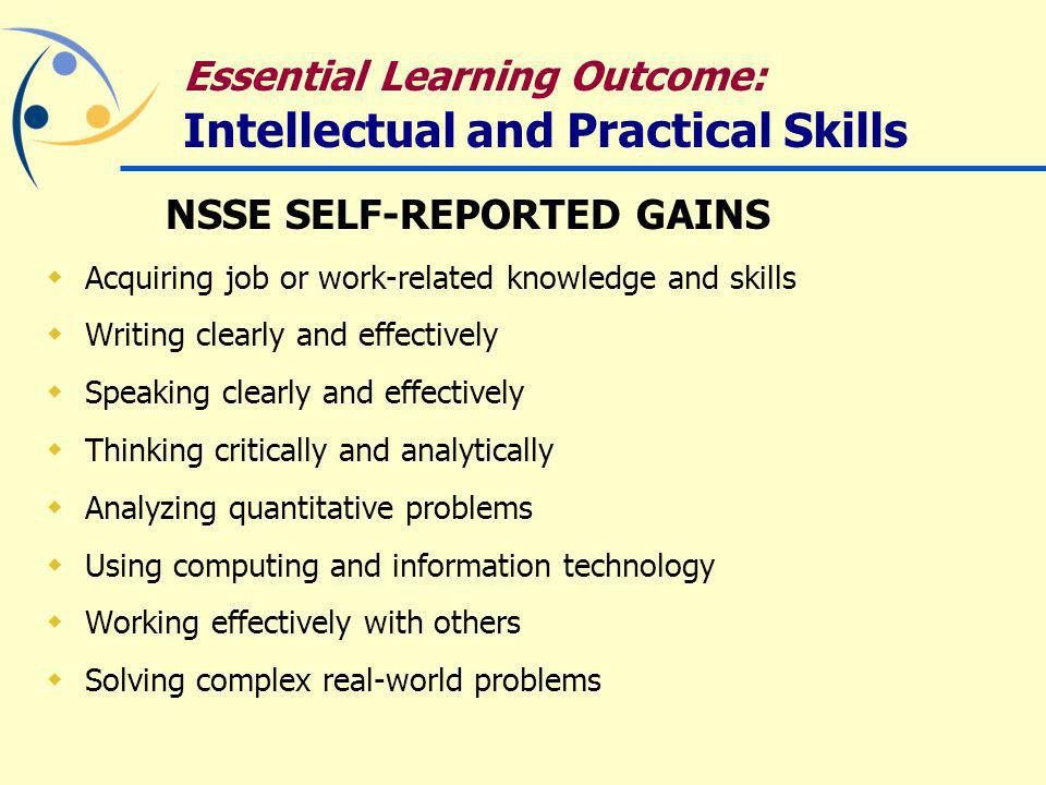 Essential Learning Outcome: Intellectual and Practical Skills NSSE SELF-REPORTED GAINS Acquiring job or work-related knowledge and skills Writing clea