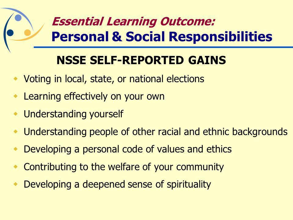 NSSE SELF-REPORTED GAINS Voting in local, state, or national elections Learning effectively on your own Understanding yourself Understanding people of