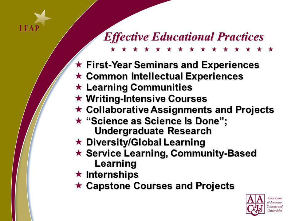 Effective Educational Practices First-Year Seminars and Experiences First-Year Seminars and Experiences Common Intellectual Experiences Common Intellectual Experiences Learning Communities Learning Communities Writing-Intensive Courses Writing-Intensive Courses Collaborative Assignments and Projects Collaborative Assignments and Projects Science as Science Is Done; Undergraduate Research Science as Science Is Done; Undergraduate Research Diversity/Global Learning Diversity/Global Learning Service Learning, Community-Based Learning Service Learning, Community-Based Learning Internships Internships Capstone Courses and Projects Capstone Courses and Projects