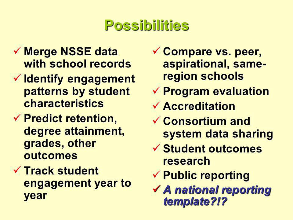 Possibilities Merge NSSE data with school records Merge NSSE data with school records Identify engagement patterns by student characteristics Identify