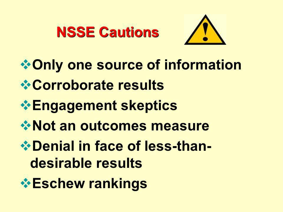 NSSE Cautions NSSE Cautions Only one source of information Corroborate results Engagement skeptics Not an outcomes measure Denial in face of less-than- desirable results Eschew rankings