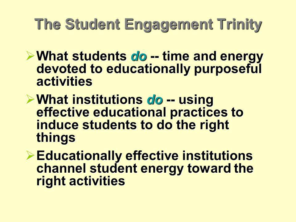 The Student Engagement Trinity What students do -- time and energy devoted to educationally purposeful activities What students do -- time and energy
