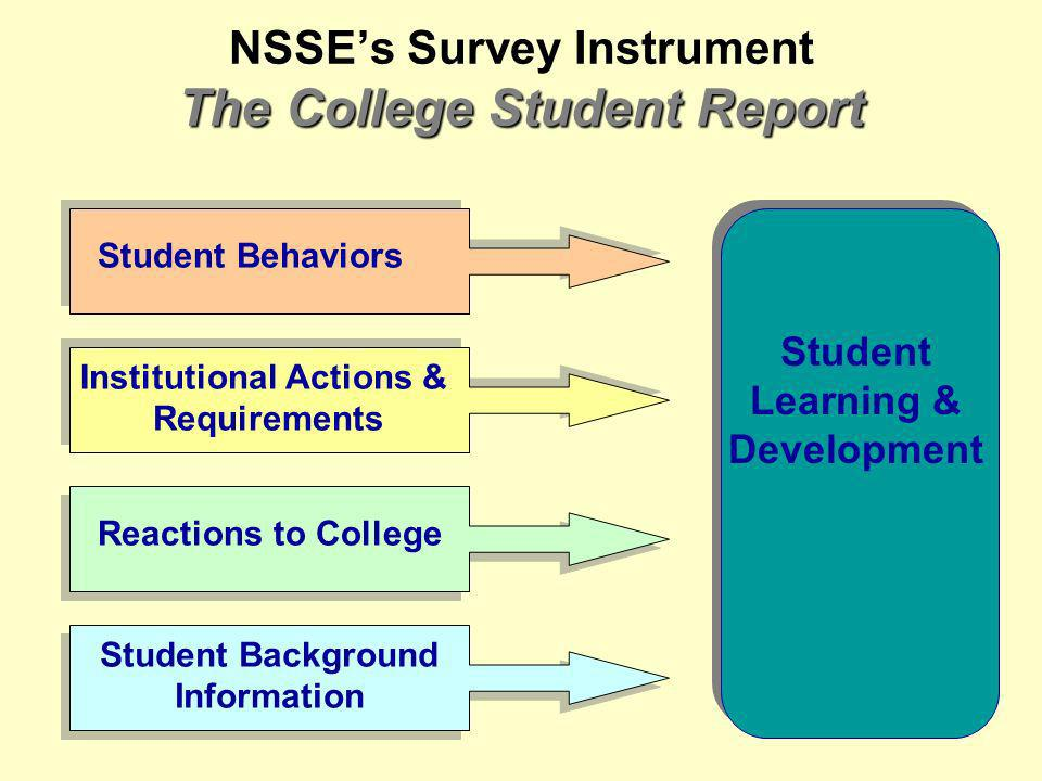 The College Student Report NSSEs Survey Instrument The College Student Report Student Behaviors Institutional Actions & Requirements Reactions to College Student Background Information Student Learning & Development