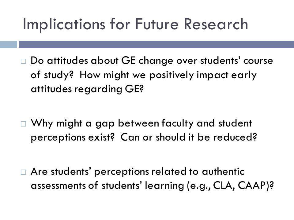 Implications for Future Research Do attitudes about GE change over students course of study.
