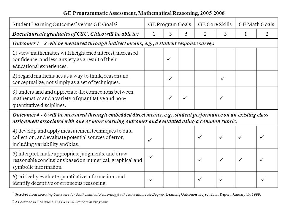 GE Programmatic Assessment, Mathematical Reasoning, 2005-2006 Student Learning Outcomes versus GE Goals GE Program GoalsGE Core SkillsGE Math Goals Baccalaureate graduates of CSU, Chico will be able to:1352312 Outcomes 1 - 3 will be measured through indirect means, e.g., a student response survey.